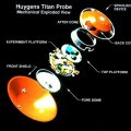 Explosionszeichnung der Huygens-Sonde, Quelle: ESA