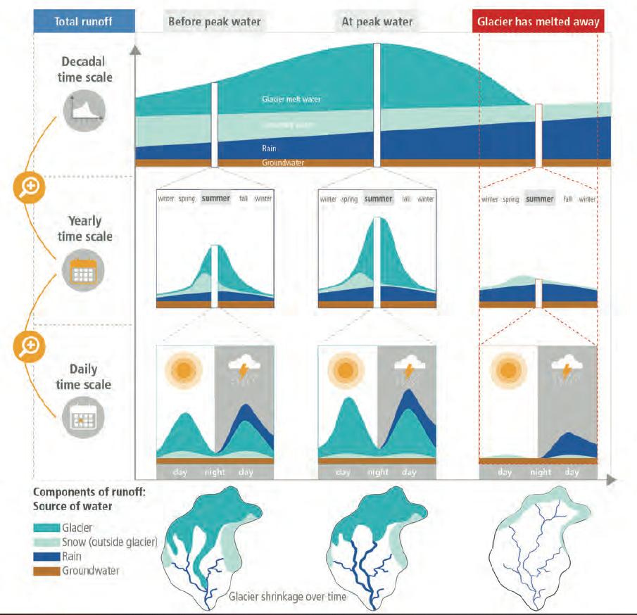 Das Eis, das Meer und der Weltklimarat » MeerWissen » SciLogs - Wissenschaftsblogs