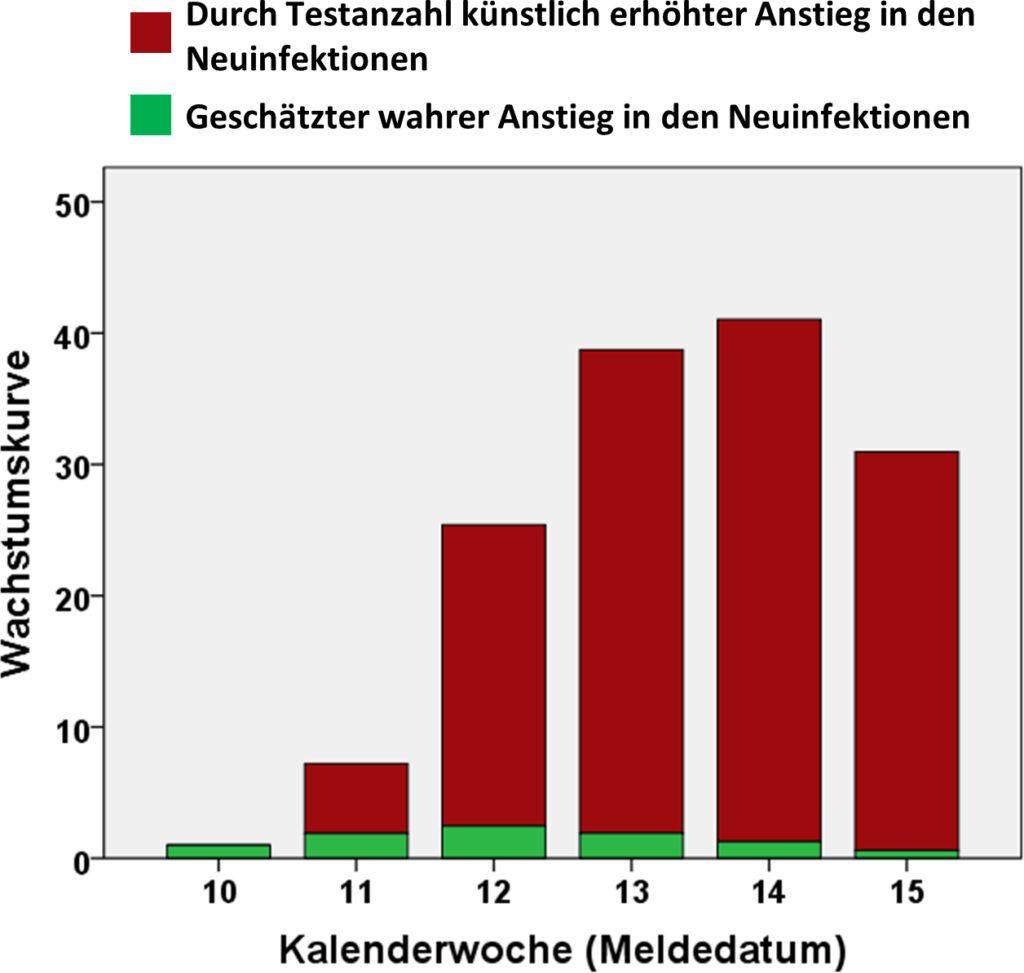 Penislänge deutschland durchschnittliche Gestatten, Herr