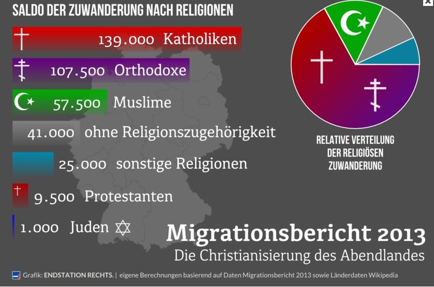 ChristianisierungAbendland2013