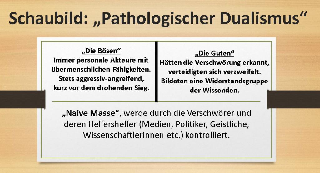 PathologischerDualismus