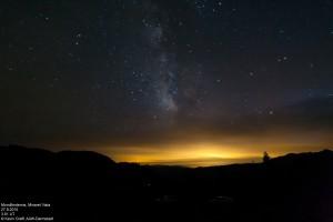 Milchstraße während der Mondfinsternis