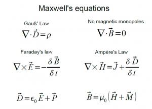 Maxwell-Gleichungen