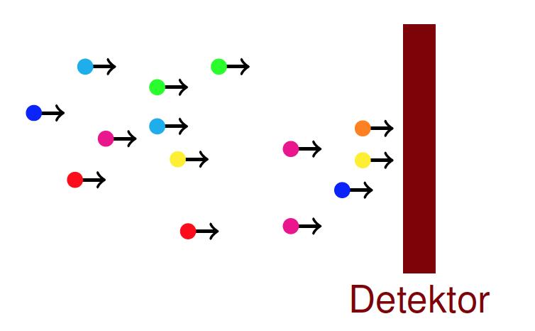 Licht als Teilchen: Einzelne Lichtteilchen fliegen auf einen Detektor zu.