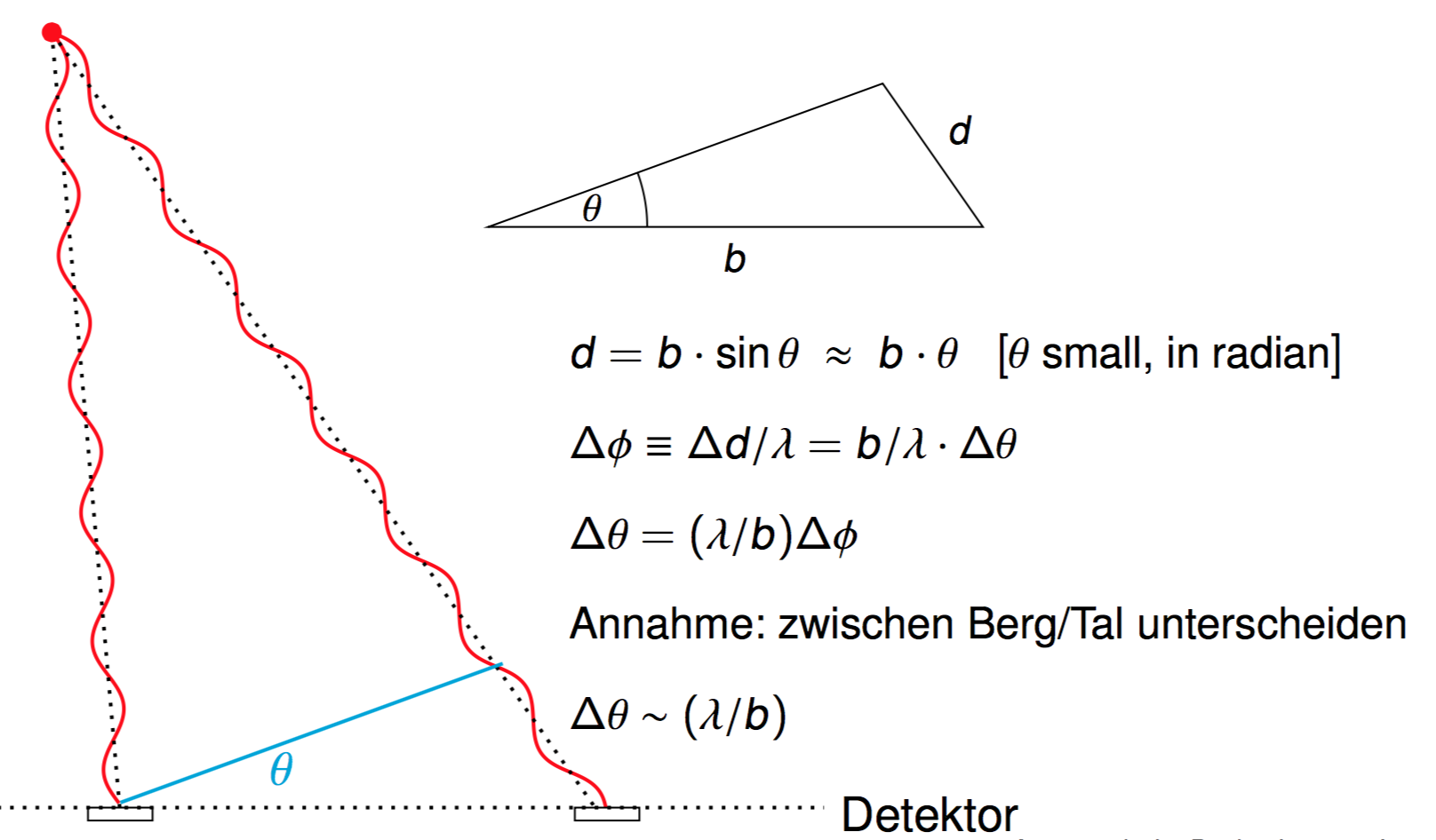Großzügig Einfache Schematische Diagramme Fotos - Schaltplan Serie ...