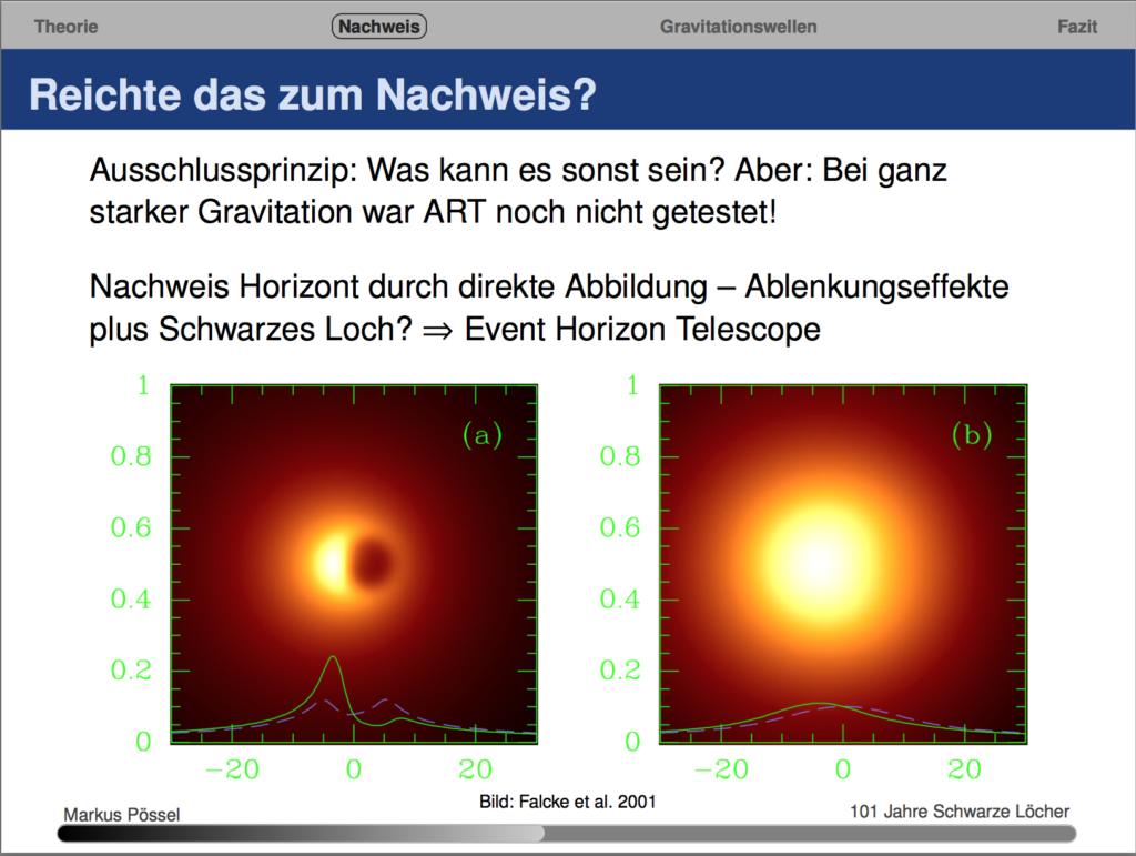 Folie zum Event Horizon Telescope