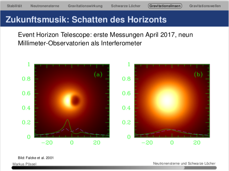 Folie Bild vom Schatten eines Schwarzen Lochs, mit der Abbildung aus Falcke et al. 2000