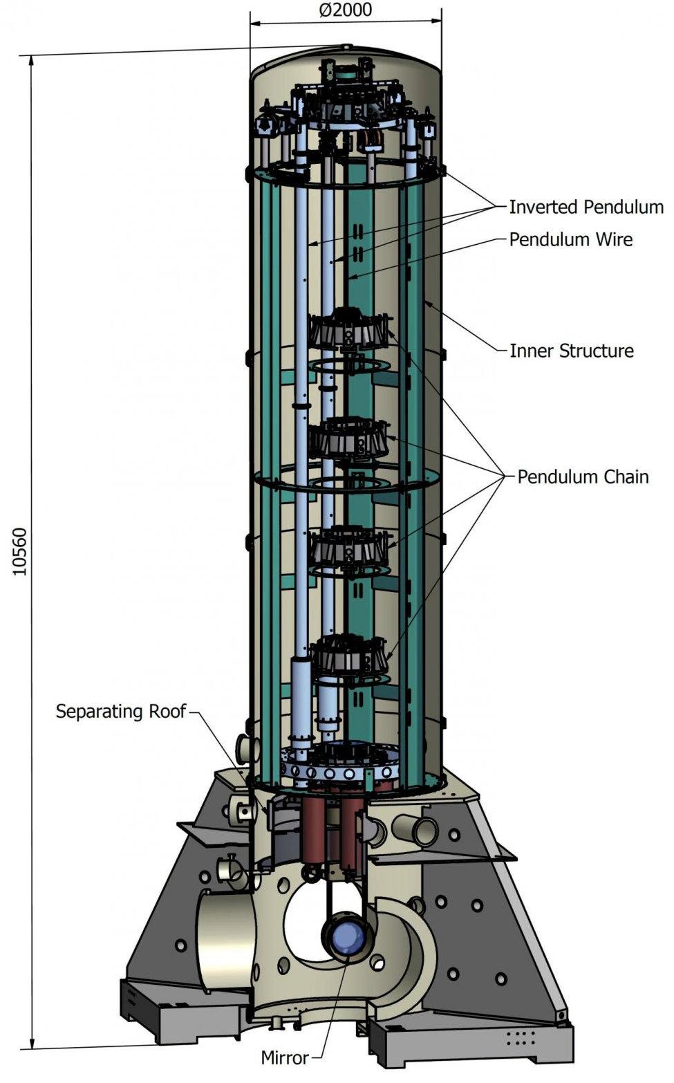 Seismische Störungen ausgleichen: Superdämpfer am Gravitationswellendetektor Virgo