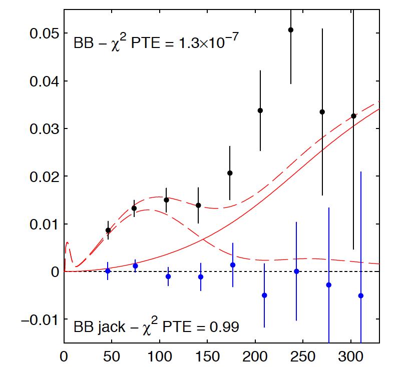 bicep2-plot-both