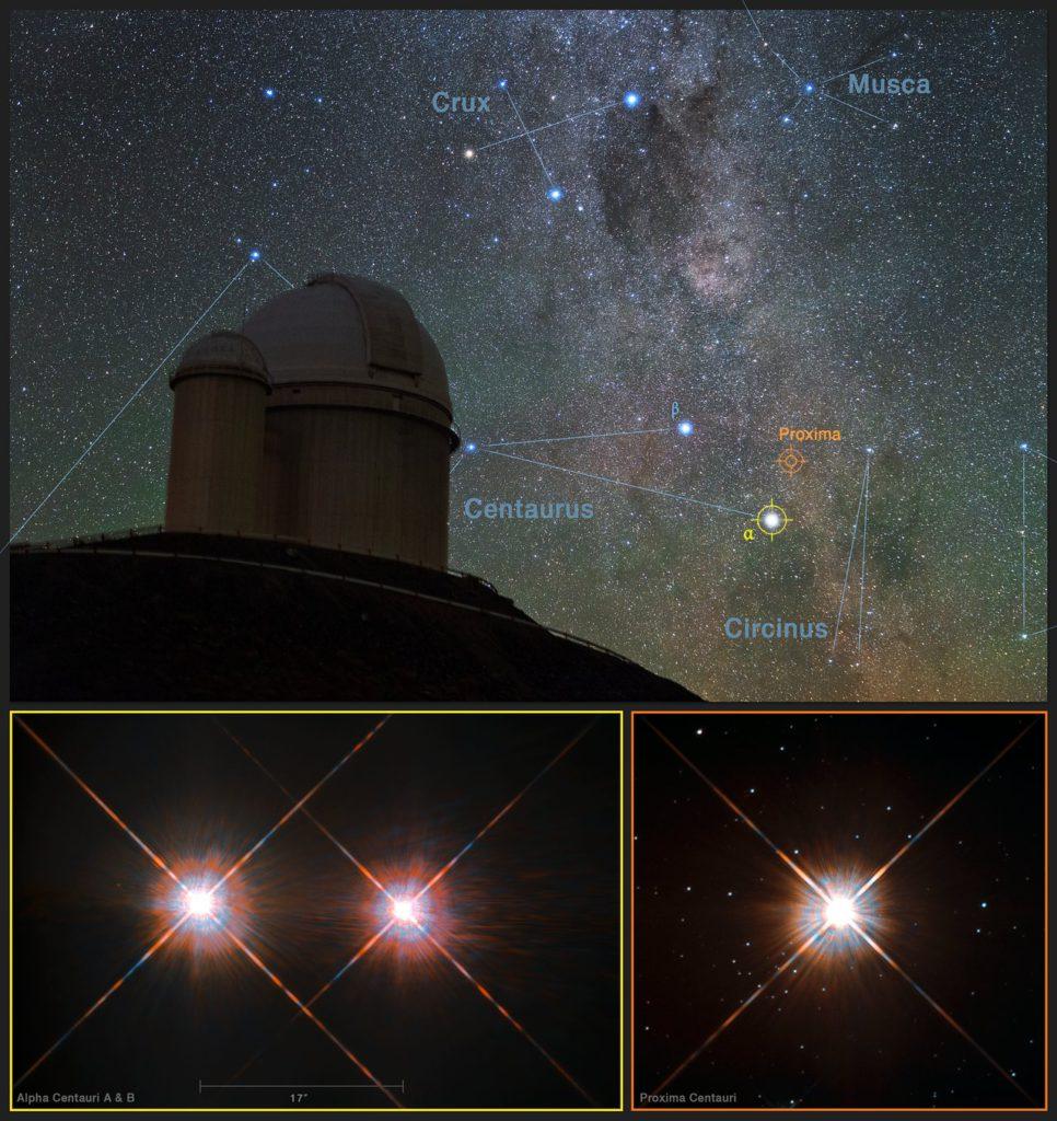 Bild das zeigt, wo Proxima Centauri am Himmel zu finden ist