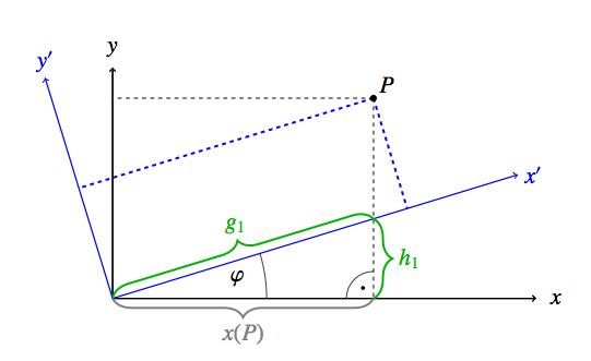 zweites-dreieck