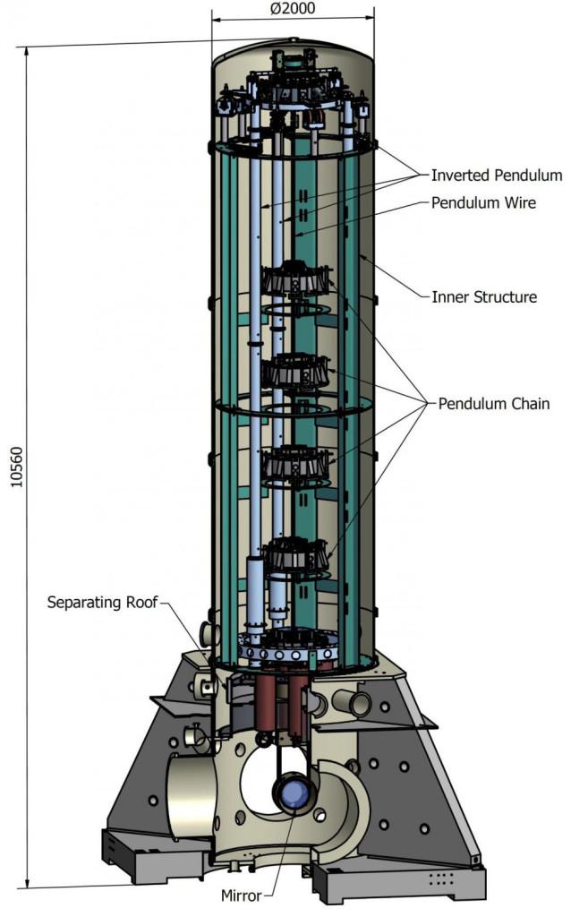 VirgoSuperAttenuator_VacuumTower_Sketch