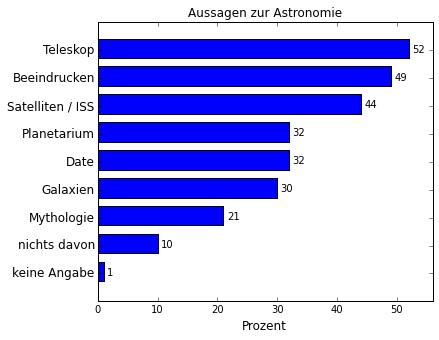 aussagen-astronomie-alle