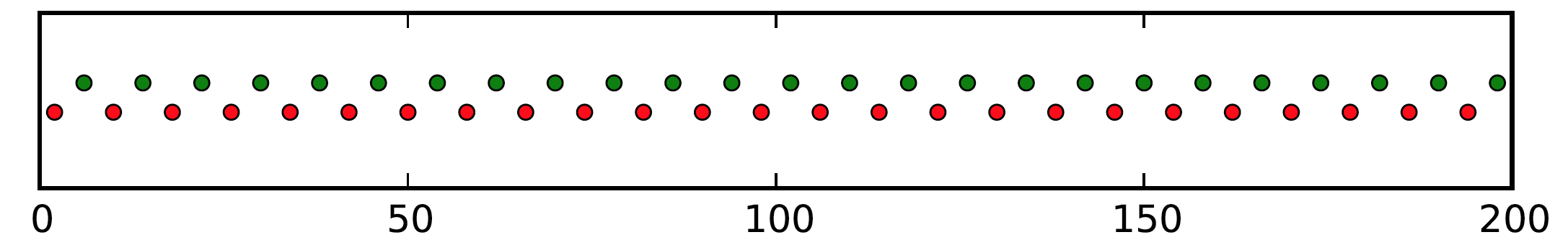 Gravitationswellendetektoren: wie sie funktionieren (GW Teil 2 ...