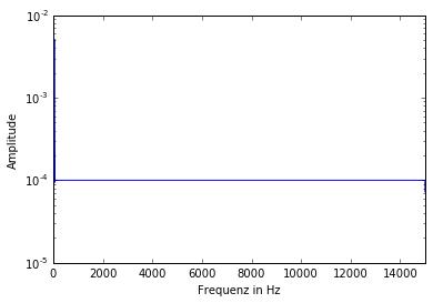signal-noise-amplitudes-deep-unzoomed