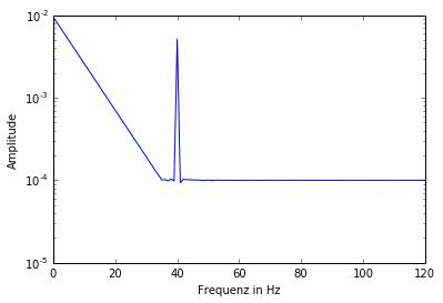 signal-noise-amplitudes-deep-zoomed2