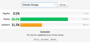 Klimawandel ist gut