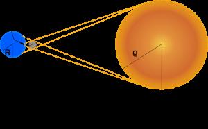 Geometrie einer Sonnenfinsternis (smh 2014)