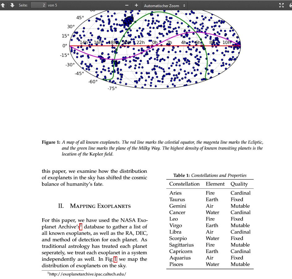 """Verteilung von Exoplaneten am Himmel: """"wir sind überall""""."""