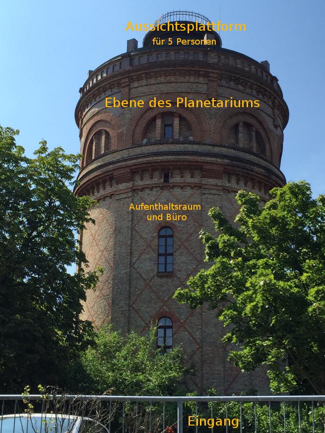 Gebäude des Frankfurter Wasserturms, fotografiert im Sommer und Foto von der Webseite des Planetariums.