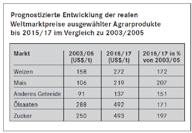 Tabelle 1, Witzke et al. 2009