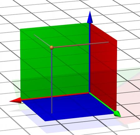Punkt in dreidimensionalem Koordinatensystem