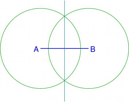 Halbieren einer Strecke mit Zirkel und Lineal