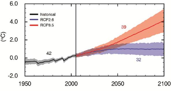 ipcc klimabericht 2013