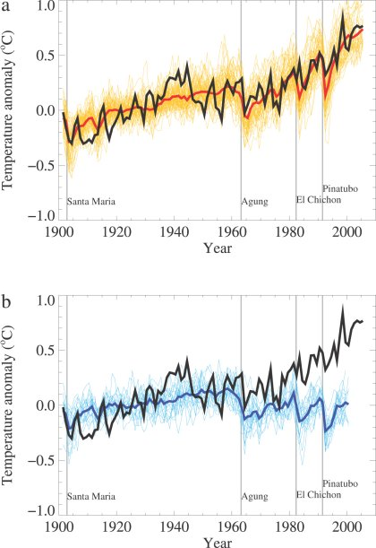 wissenschaftler gegen klimalüge