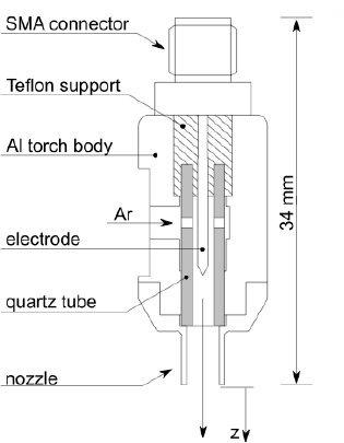 Plasma Torch - aus T Nosenko et al 2009 New J. Phys. 11 115013