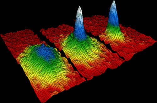 Bose-Einstein-Kondensat http://en.wikipedia.org/wiki/File:Bose_Einstein_condensate.png