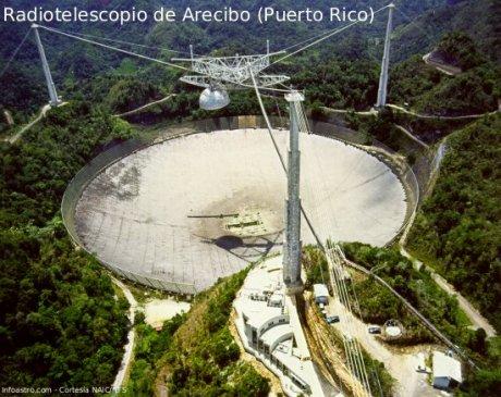 Arecibo Observatorium