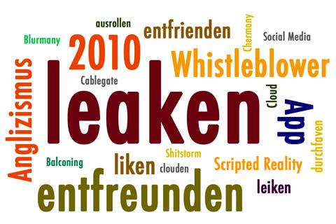 Woerterwolke zum Anglizismus des Jahres