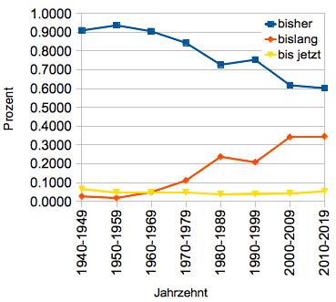 download systematische bestimmungstafeln von deutschlands wildwachsenden und cultivirten holzgewächsen