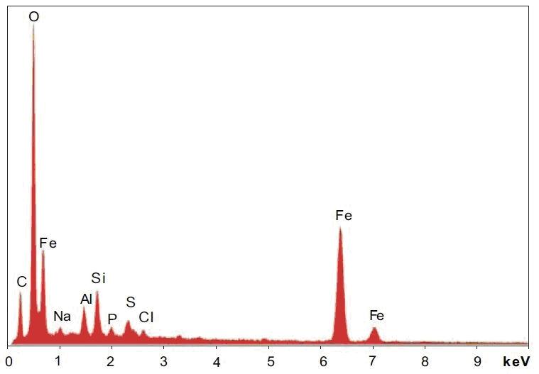 Energiedispersives Spektrum einer der eisenreichen Regionen des mit MEK behandelten roten Chips, aufgenommen mit einer Beschleunigungsspannung von 15 kV (HARRIT et al., 2009). Neben Eisen auch hier Aluminium und Silizium, weil die Anregungsbirne möglicherweise über die Fe-reichen Körnchen hinausreicht und Umgebungsmaterial die entsprechenden Energiespektren liefert. Ein Energiespektrum eines Hämatitschüppchens auf Tonmineralen würde ziemlich ähnlich aussehen